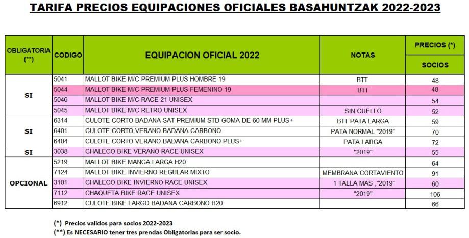 TARIFA DE PRECIOS EQUIPACIONES BASAHUNTZAK 2022