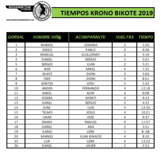 TEIMPOS Krono Bikote 2019