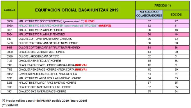 PRECIOS EQUIPACIONES OFICIALES BASAHUNTZAK 2019